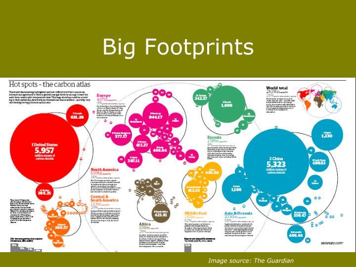 Big Footprints