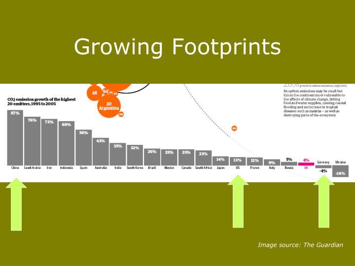 Growing Footprints