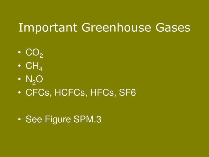 Important Greenhouse Gases