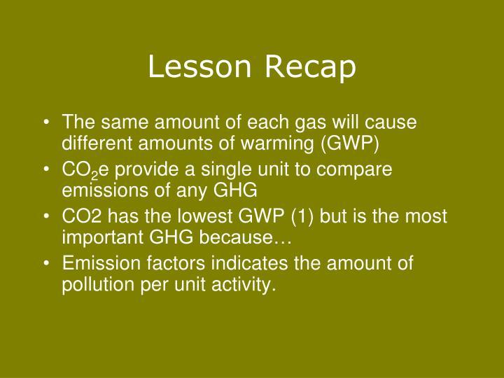 Lesson Recap