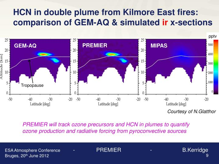 HCN in double plume from Kilmore East fires: