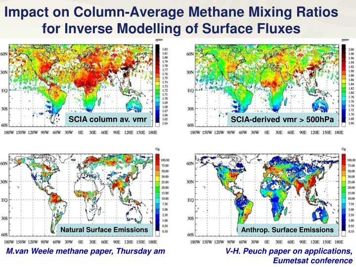 Impact on Column-Average Methane Mixing Ratios for Inverse Modelling of Surface Fluxes