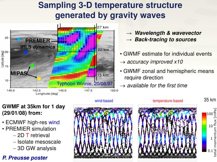 Sampling 3-D temperature structure