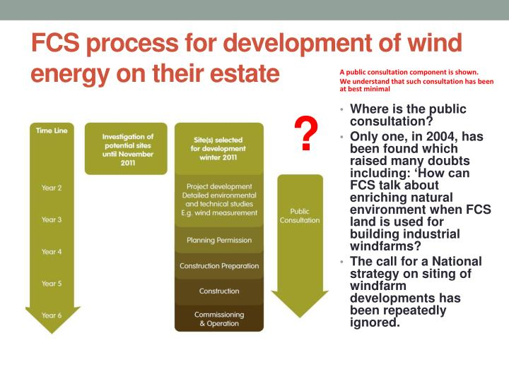 FCS process for development of wind energy on their estate