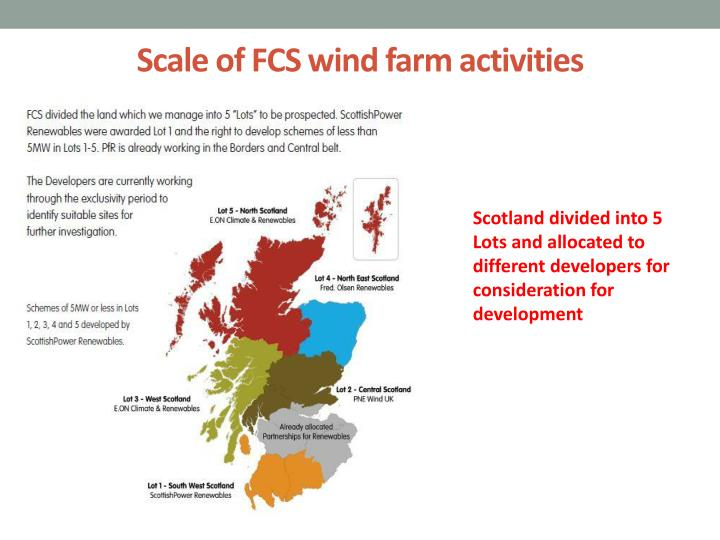 Scale of FCS wind farm activities