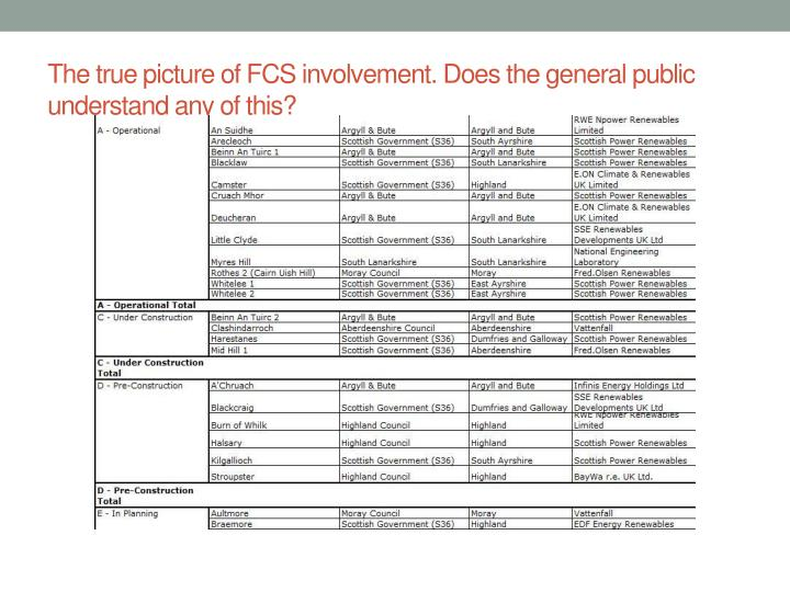 The true picture of FCS involvement. Does the general public understand any of this?