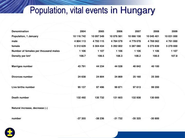 Population, vital events