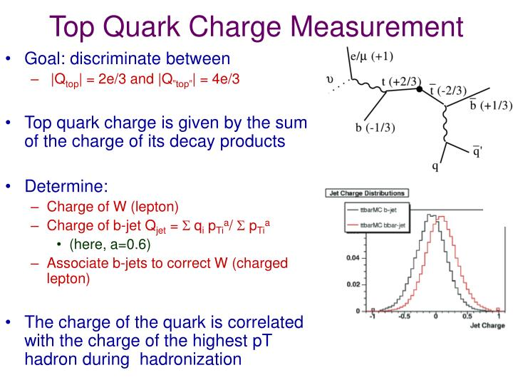 Top Quark Charge Measurement