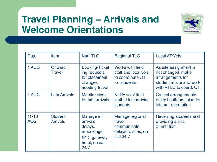 Travel Planning – Arrivals and Welcome Orientations