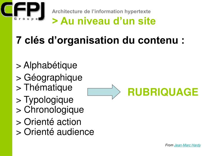 Architecture de l'information hypertexte