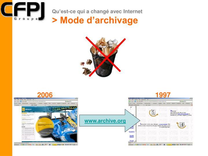 Qu'est-ce qui a changé avec Internet
