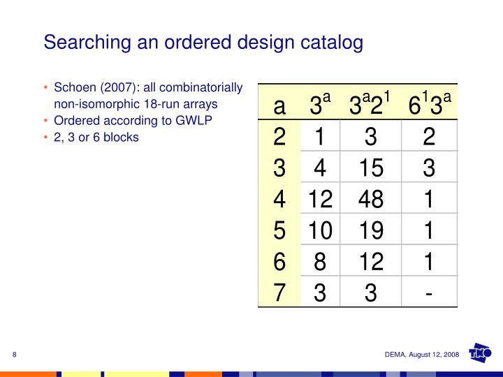 Schoen (2007): all combinatorially non-isomorphic 18-run arrays