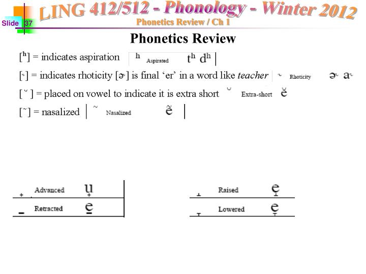 Phonetics Review