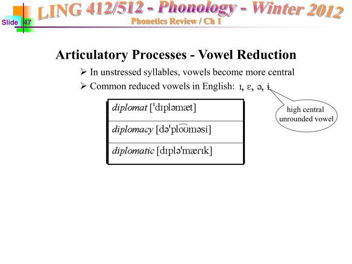 Articulatory Processes - Vowel Reduction