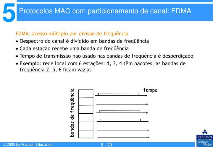 FDMA: acesso múltiplo por divisão de freqüência