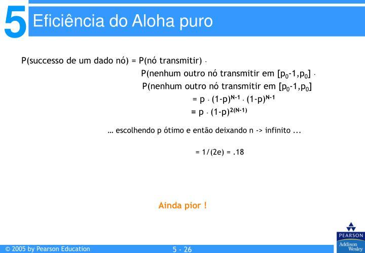 P(successo de um dado nó) = P(nó transmitir)