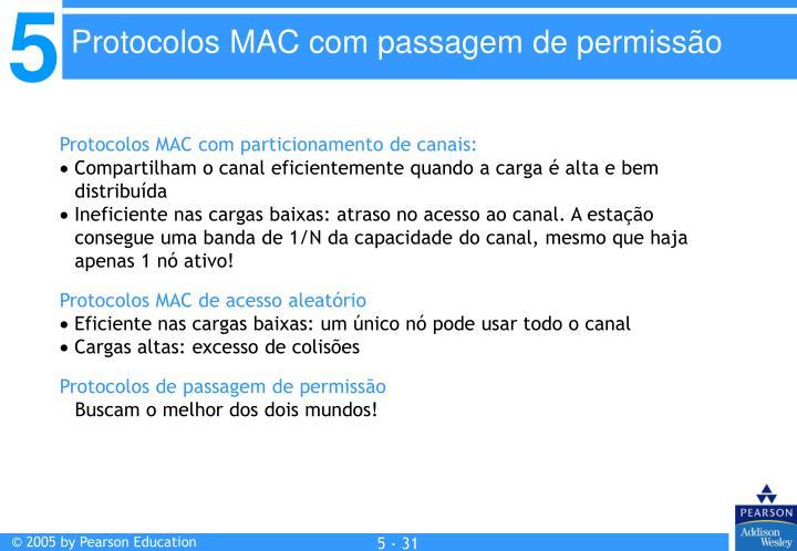 Protocolos MAC com particionamento de canais: