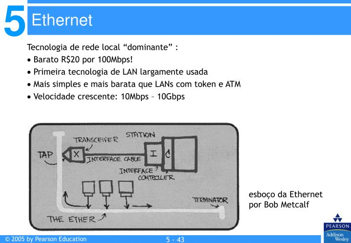 "Tecnologia de rede local ""dominante"" :"