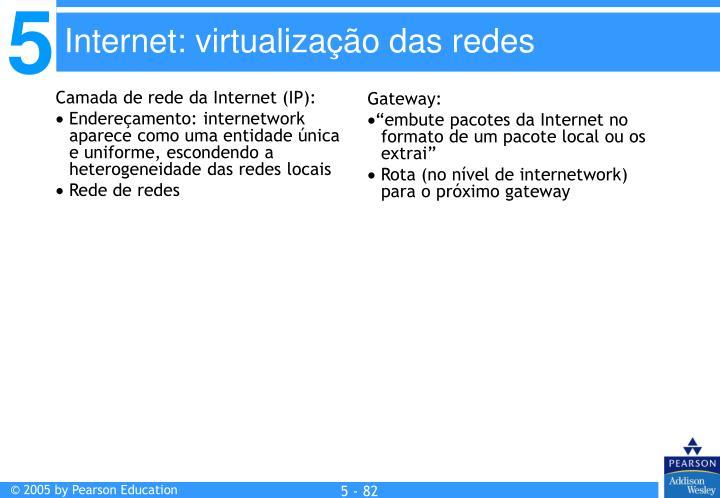 Gateway: