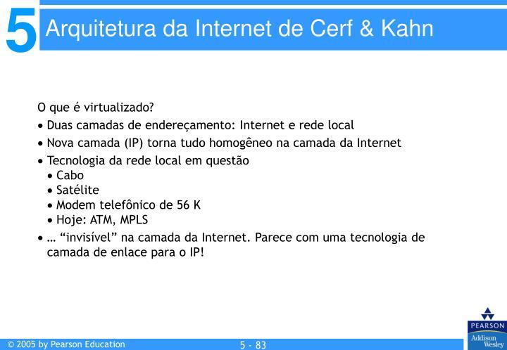 O que é virtualizado?