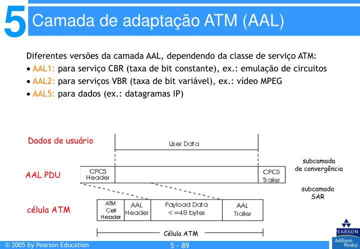 Diferentes versões da camada AAL, dependendo da classe de serviço ATM: