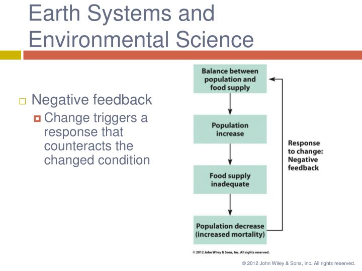 Earth Systems and Environmental Science