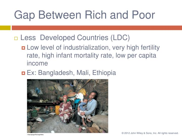Gap Between Rich and Poor