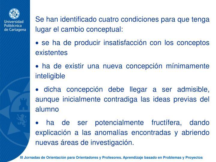 Se han identificado cuatro condiciones para que tenga lugar el cambio conceptual: