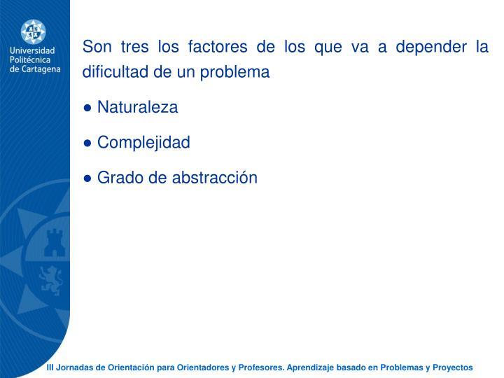 Son tres los factores de los que va a depender la dificultad de un problema
