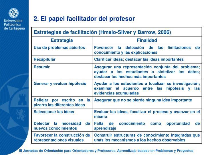 2. El papel facilitador del profesor