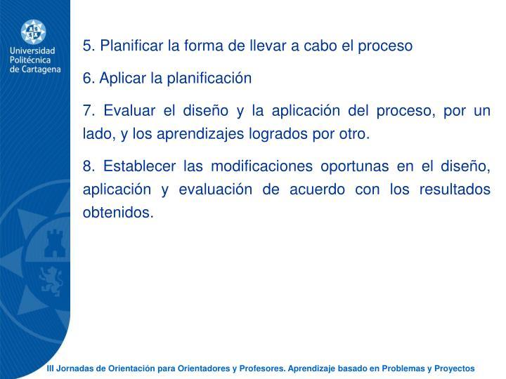 5. Planificar la forma de llevar a cabo el proceso