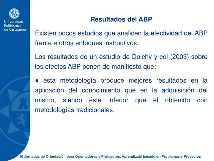 Resultados del ABP