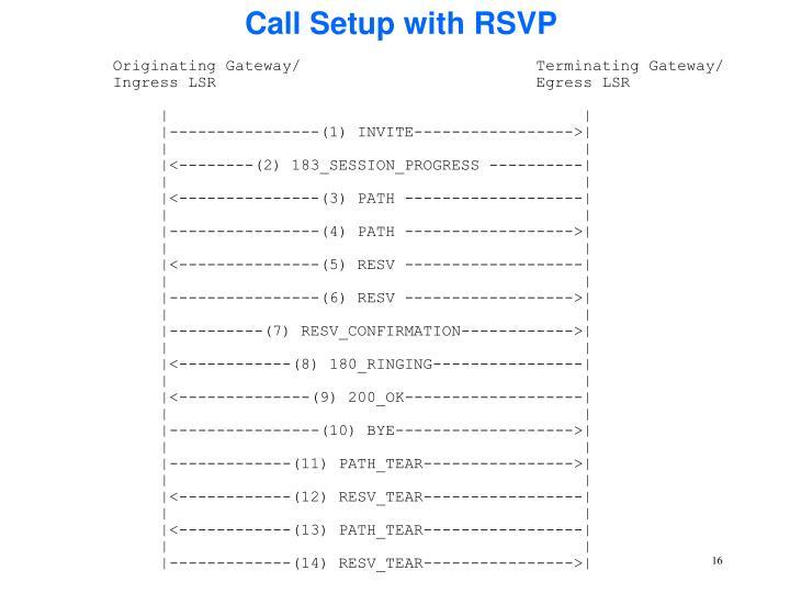 Call Setup with RSVP