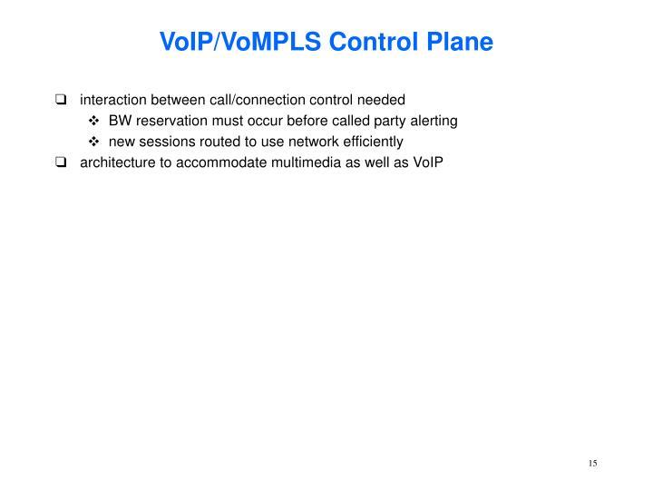 VoIP/VoMPLS Control Plane