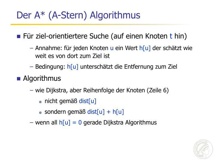 Der A* (A-Stern) Algorithmus