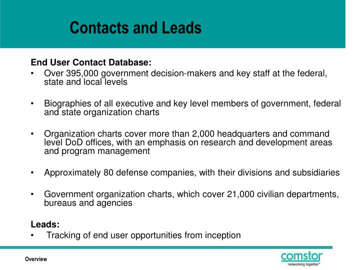 Contacts and Leads