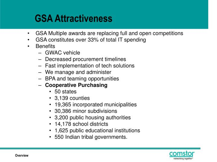 GSA Attractiveness