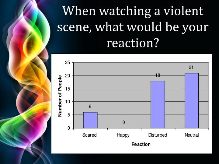 When watching a violent scene, what would be your reaction?