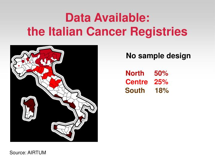 Data Available: