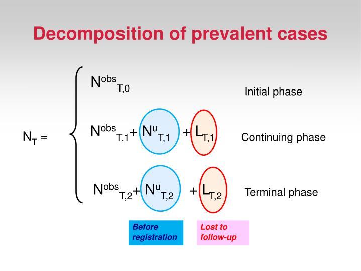 Decomposition of prevalent cases