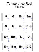 temperance reel key of g