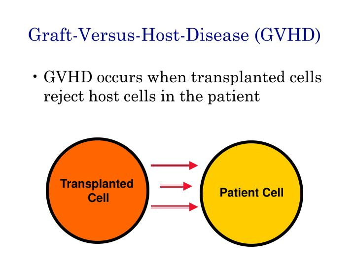 Graft-Versus-Host-Disease (GVHD)