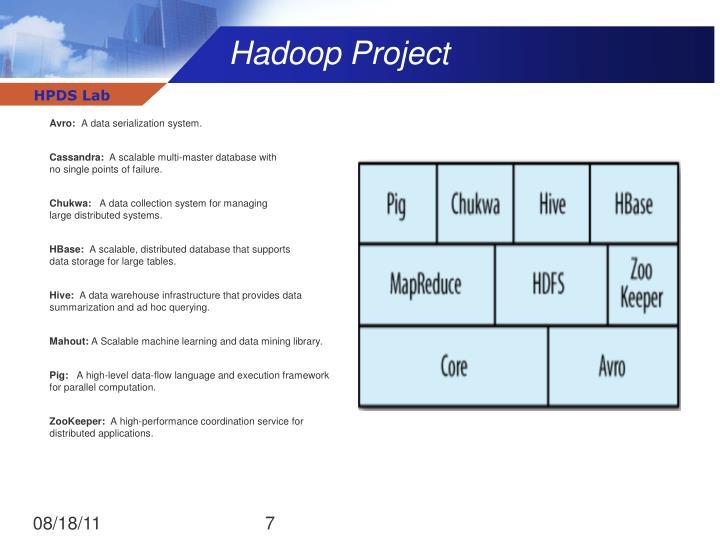 Hadoop Project