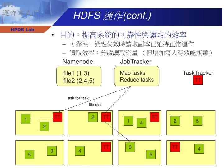 目的:提高系統的可靠性與讀取的效率