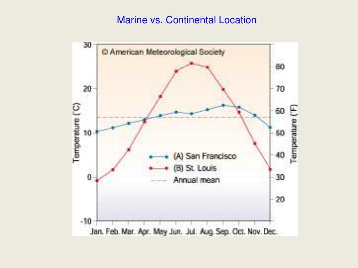 Marine vs. Continental Location