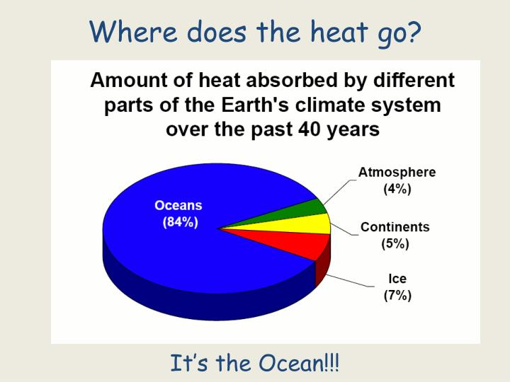 Where does the heat go?