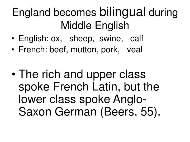 England becomes