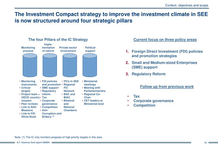 Foreign Direct Investment (FDI) policies and promotion strategies