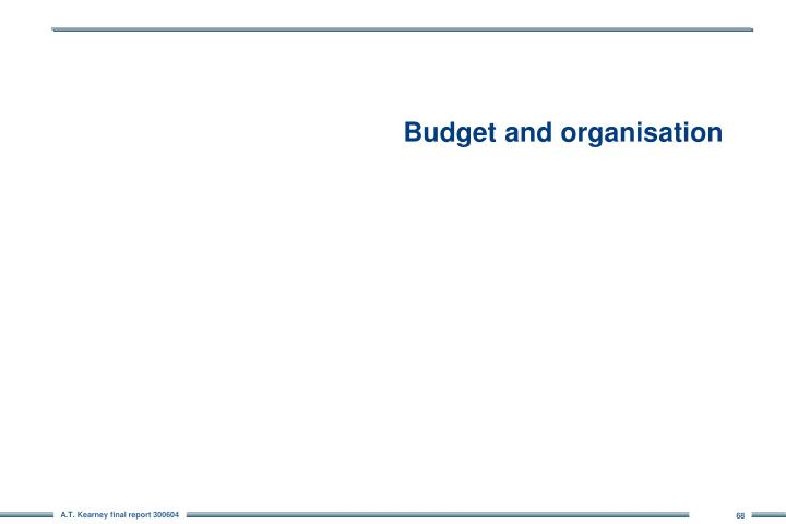 Budget and organisation
