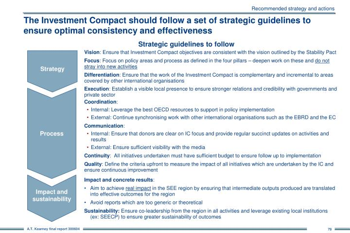 Recommended strategy and actions